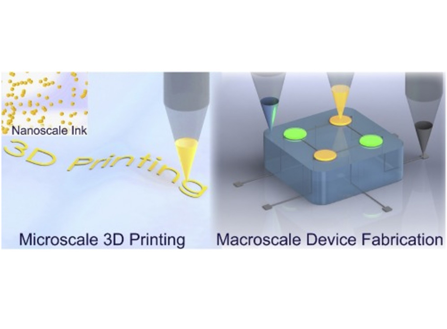 3D printed bionic nanodevices, Nano Today 11, 330-350 (2016)
