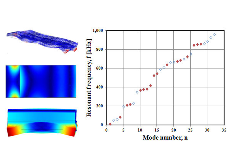 The origin of low-order and high-order impedance-coupled resonant modes in piezoelectric-excited millimeter-sized cantilever (PEMC) sensors: Experiments and finite element models  Sensors and Actuators B 155, 868-877 (2011)